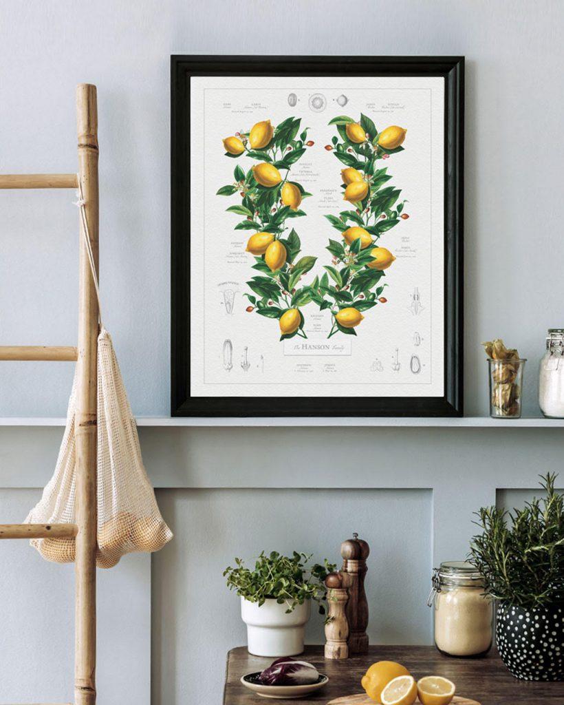 Classic Lemons Family Botanic